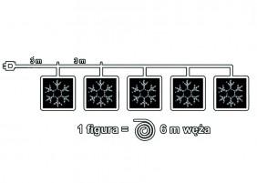 Śnieżynki z węża świetlnego - schemat techniczny