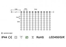 Kurtyna LED450/G/K - schemat techniczny