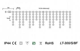 Sople zewnętrzne LED z programatorem 8 funkcji - schemat techniczny